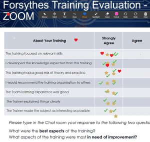 Evaluation of Forsythes Training's new Zoom delivery during Covid-19